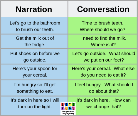 Invite toddlers to talk or participate in conversations by asking obvious questions.